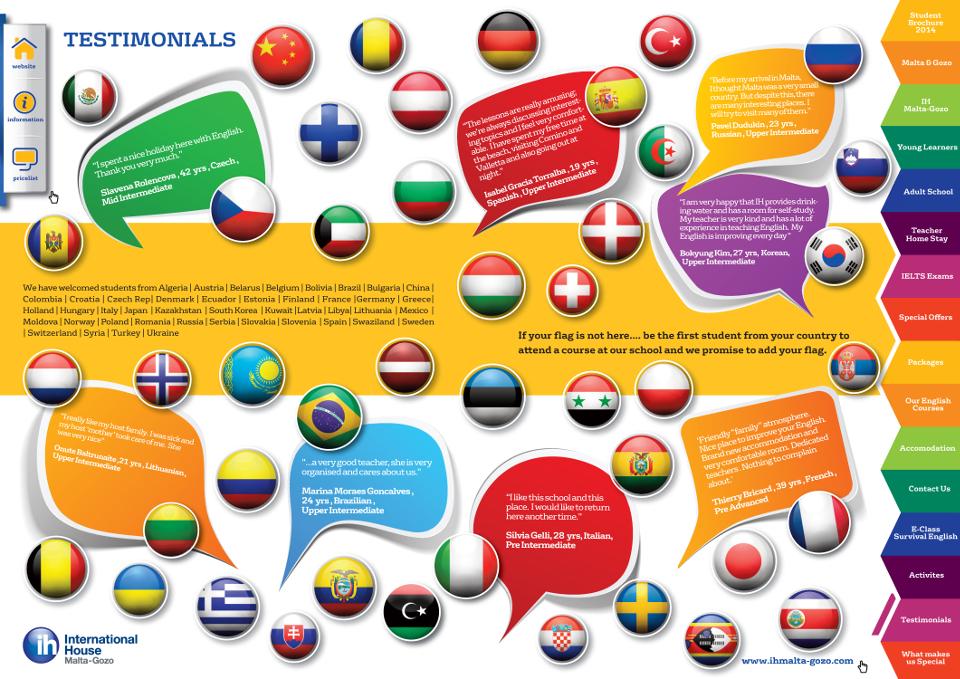 Nationality Mix
